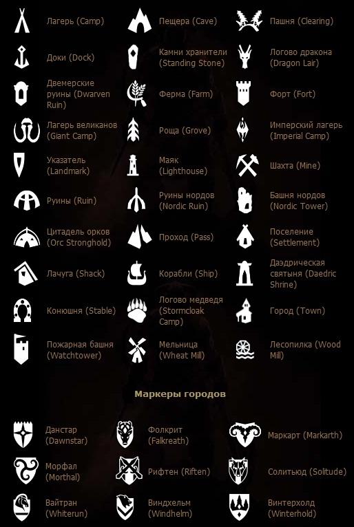 Описание значков в skyrim