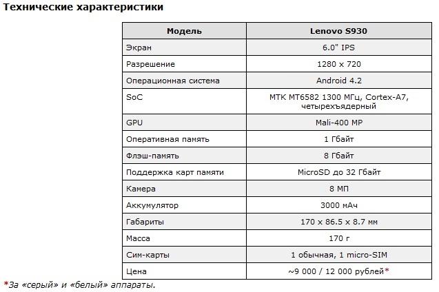 Lenovo S930