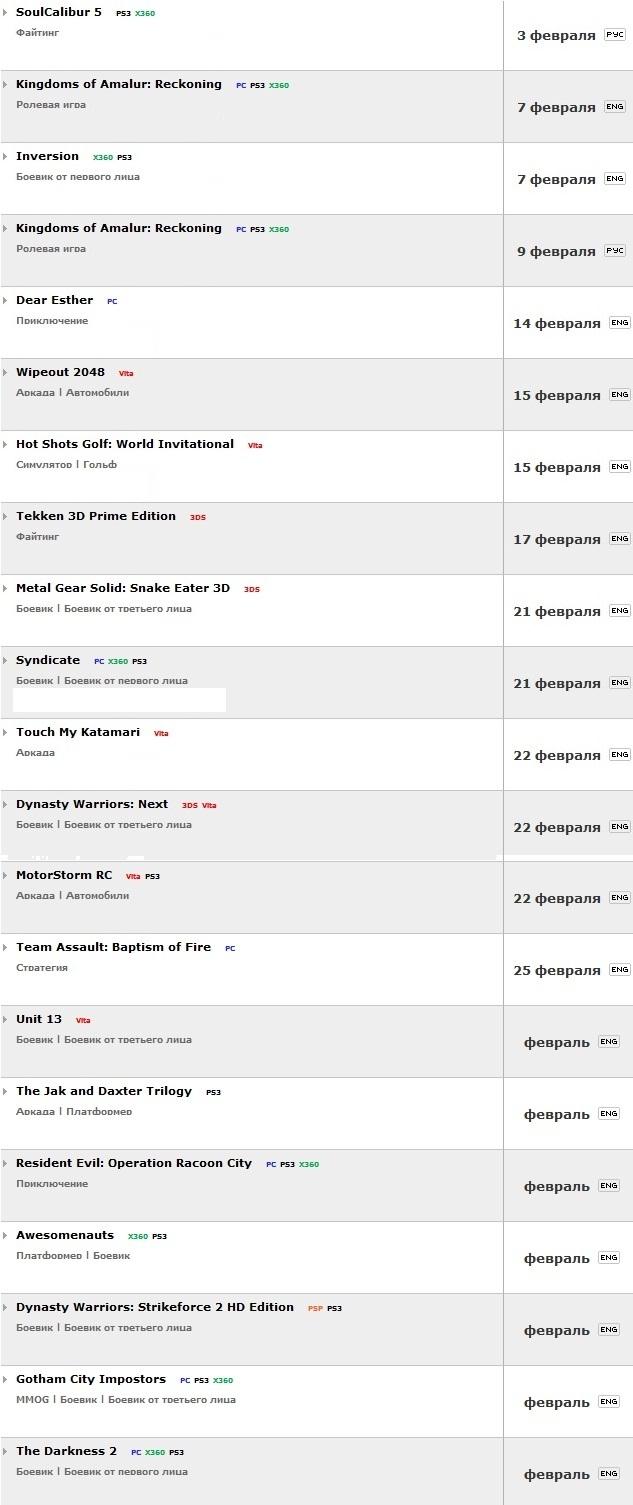 Какие игры выходят в феврале 2012
