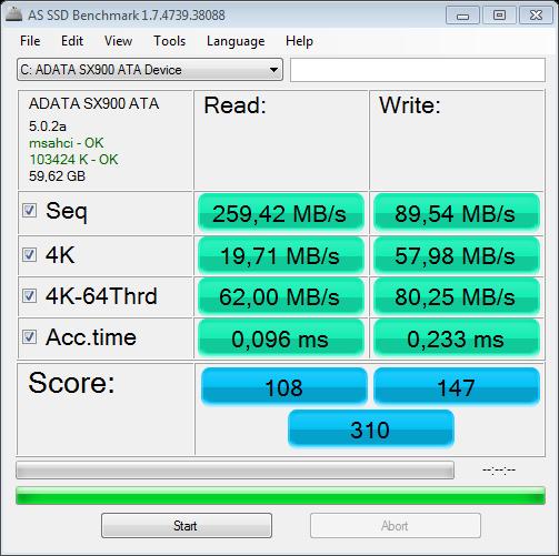 Быстродействие SSD
